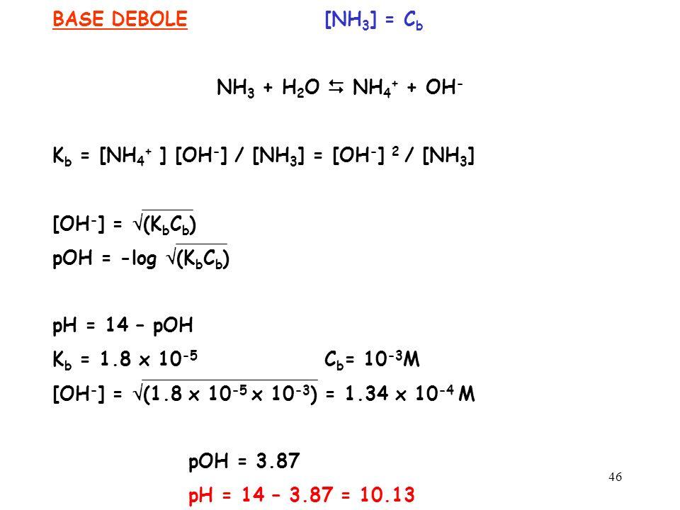 BASE DEBOLE [NH3] = Cb NH3 + H2O  NH4+ + OH- Kb = [NH4+ ] [OH-] / [NH3] = [OH-] 2 / [NH3] [OH-] = (KbCb)